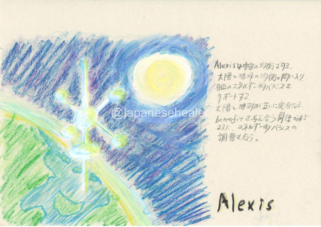 meaning of the name Alexis by Name vibration art