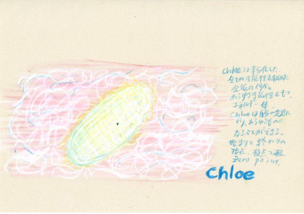 meaning of the name Chloe