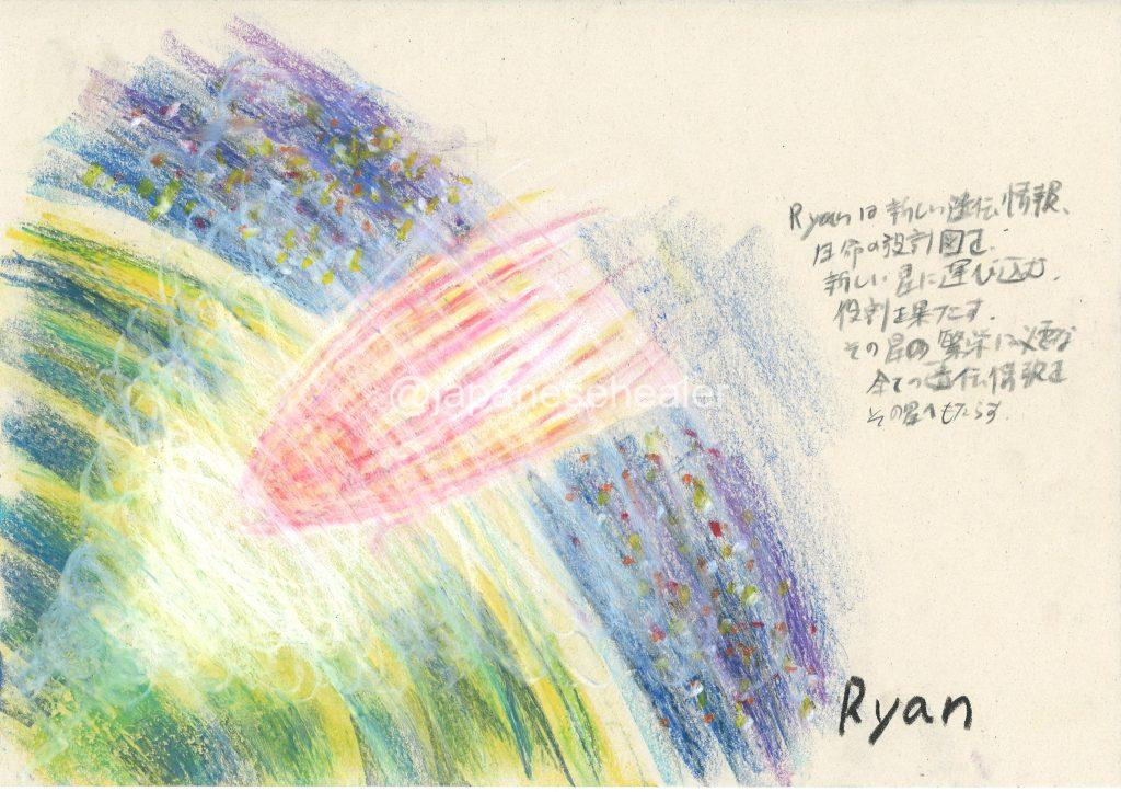 meaning of the name Ryan by Name vibration art