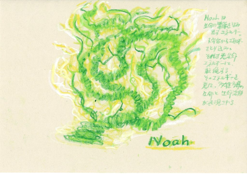 meaning of the name Noah by Name vibration art