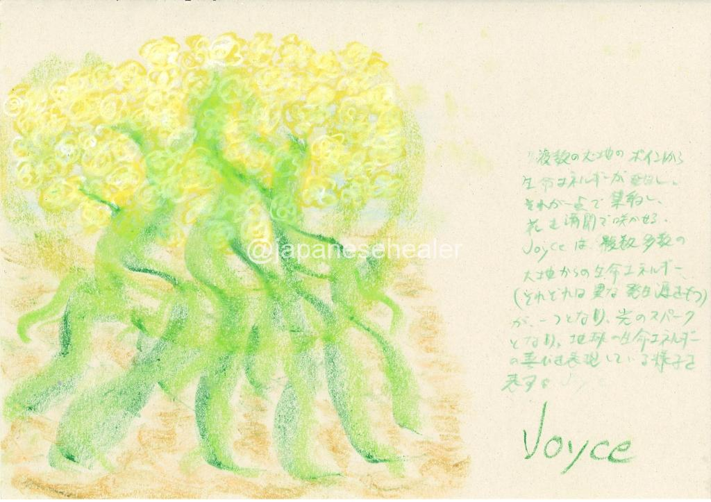 meaning of the name Joyce by Name vibration art