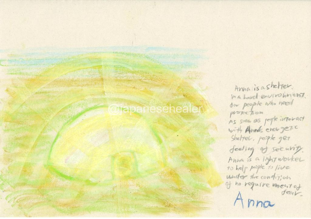 meaning of the name Anna by Name vibration art
